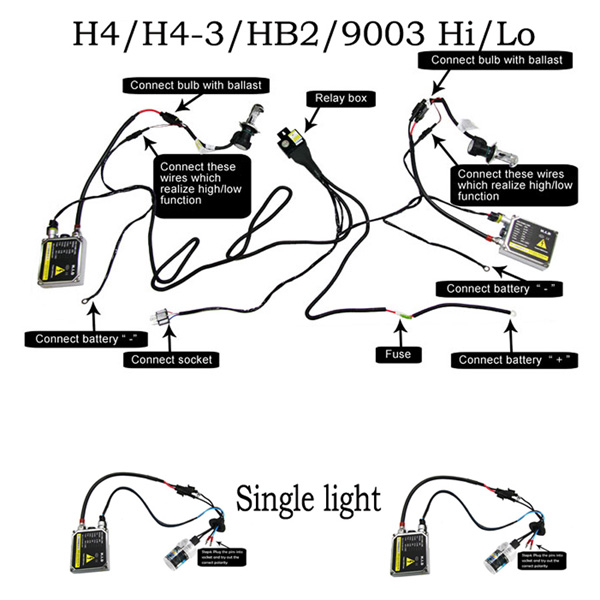 Surprising H4 Hid Diagram Wiring Diagram Wiring Digital Resources Sapredefiancerspsorg