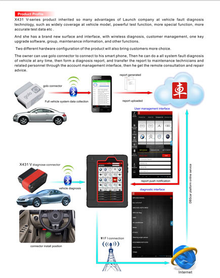launch x-431 x431 v wifi bluetooth diagnosis original
