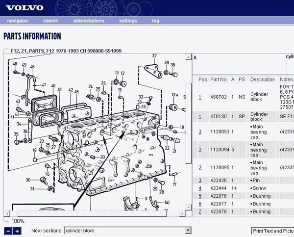 Volvo Lorries Volvo Buses 2012 Spare Parts Catalog