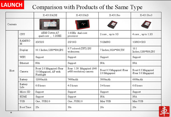 comparison-x431-pad2-other-x431-tool-1