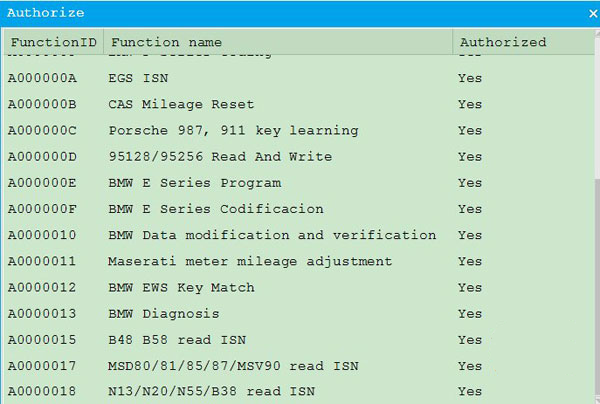 CGDI Prog BMW Read ISN without Opening Shell Software License