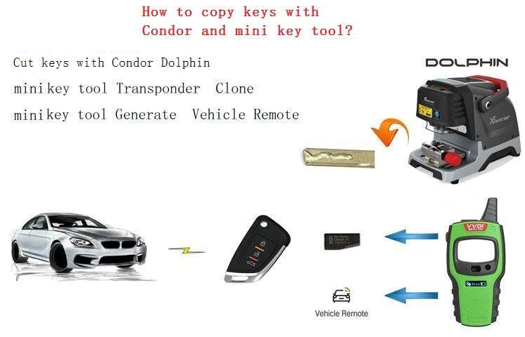 copy keys condor and mini key tool