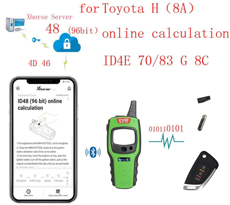 vvdi mini key tool for toyota chip