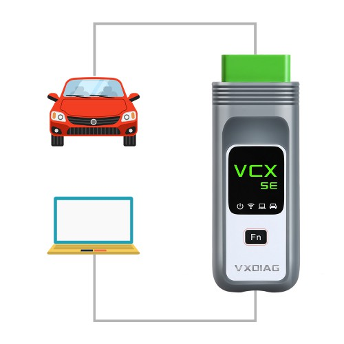 VXDIAG VCX SE Diagnostic Tool for All BMW E, F, G Series Support Programming and Coding