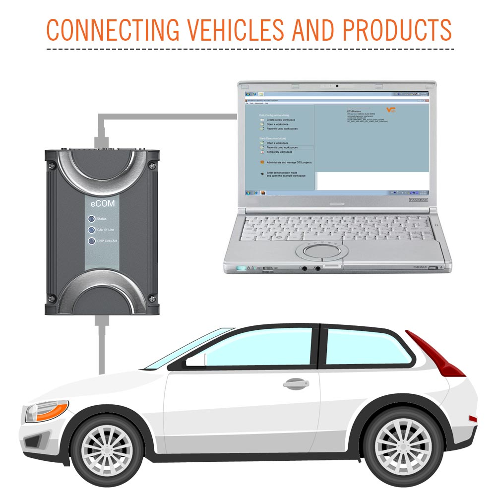 MB BENZ ECOM CAN DoIP Diagnostic Tool Support Xentry