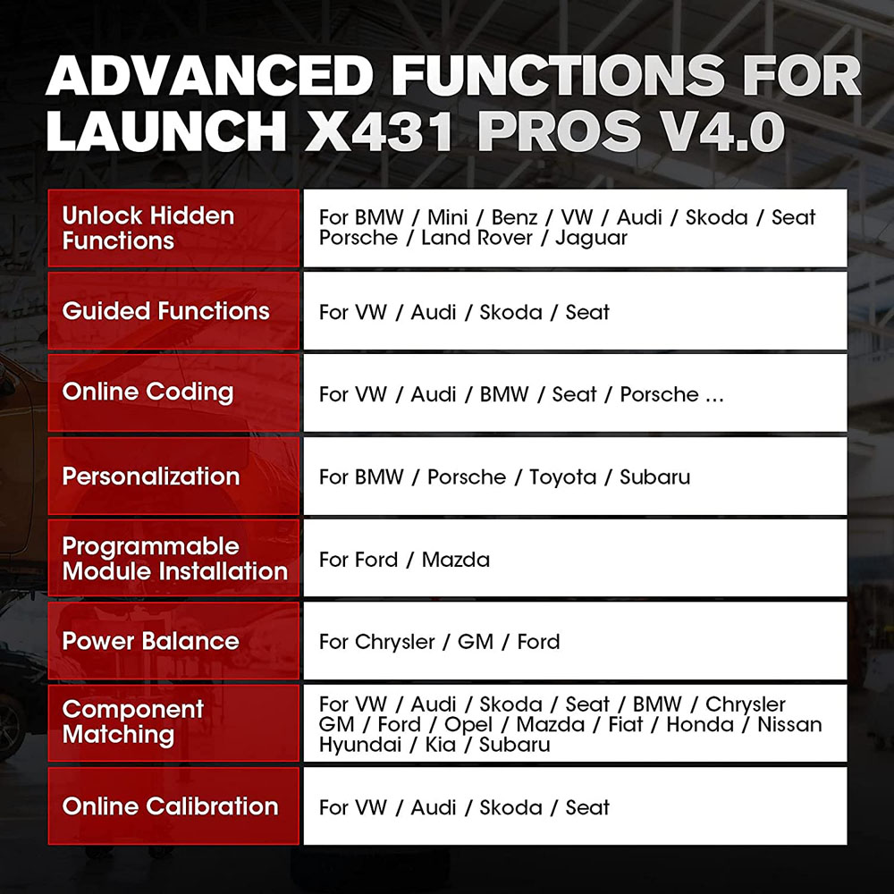 LAUNCH X431 PROS V4.0 advanced features